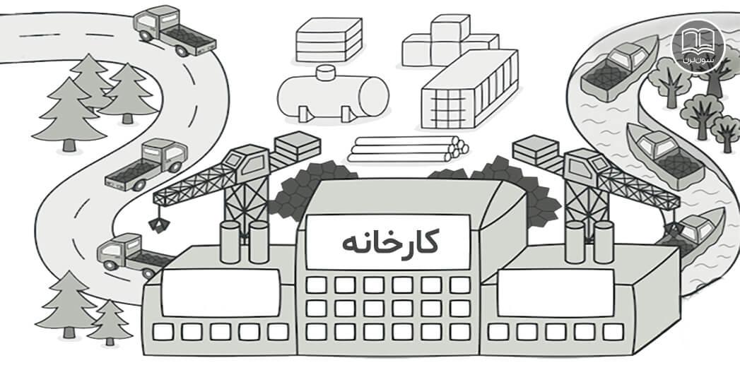 حمل بار شهرک صنعتی درتهران و سایر استانها